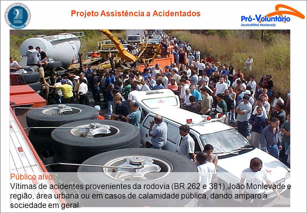 Projeto Assistência a Acidentados Público alvo: Vítimas de acidentes provenientes da rodovia (BR 262 e 381),João Monlevade e região, área urbana ou em
