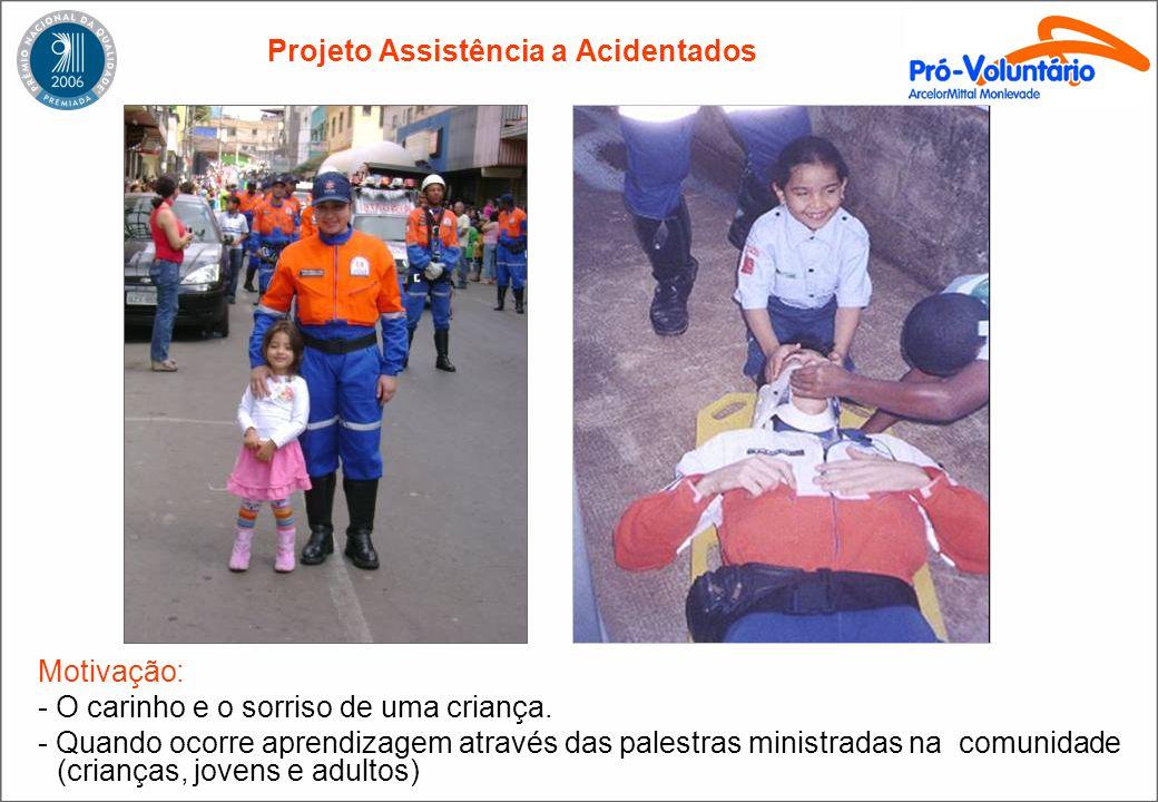 Projeto Assistência a Acidentados Motivação: - O carinho e o sorriso de uma criança. - Quando ocorre aprendizagem através das palestras ministradas na