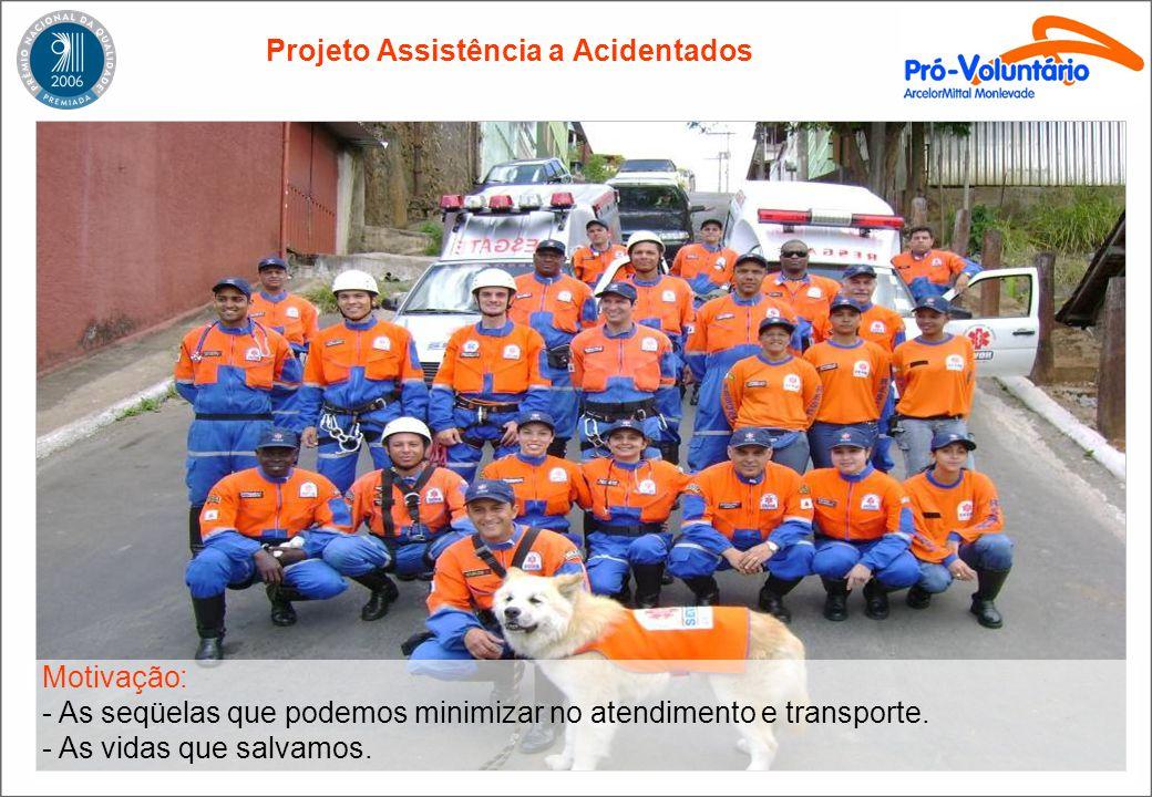 Projeto Assistência a Acidentados Motivação: - As seqüelas que podemos minimizar no atendimento e transporte. - As vidas que salvamos.