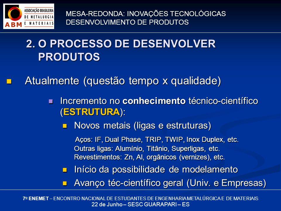 MESA-REDONDA: INOVAÇÕES TECNOLÓGICAS DESENVOLVIMENTO DE PRODUTOS 7 o ENEMET – ENCONTRO NACIONAL DE ESTUDANTES DE ENGENHARIA METALÚRGICA E DE MATERIAIS 22 de Junho – SESC GUARAPARI – ES Atualmente (questão tempo x qualidade) Atualmente (questão tempo x qualidade) Incremento no conhecimento técnico-científico (ESTRUTURA): Incremento no conhecimento técnico-científico (ESTRUTURA): Novos metais (ligas e estruturas) Novos metais (ligas e estruturas) Aços: IF, Dual Phase, TRIP, TWIP, Inox Duplex, etc.