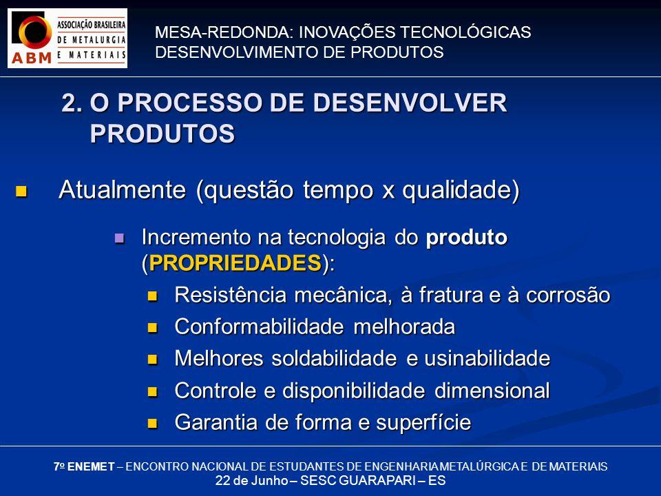 MESA-REDONDA: INOVAÇÕES TECNOLÓGICAS DESENVOLVIMENTO DE PRODUTOS 7 o ENEMET – ENCONTRO NACIONAL DE ESTUDANTES DE ENGENHARIA METALÚRGICA E DE MATERIAIS 22 de Junho – SESC GUARAPARI – ES Atualmente (questão tempo x qualidade) Atualmente (questão tempo x qualidade) Incremento na tecnologia do produto (PROPRIEDADES): Incremento na tecnologia do produto (PROPRIEDADES): Resistência mecânica, à fratura e à corrosão Resistência mecânica, à fratura e à corrosão Conformabilidade melhorada Conformabilidade melhorada Melhores soldabilidade e usinabilidade Melhores soldabilidade e usinabilidade Controle e disponibilidade dimensional Controle e disponibilidade dimensional Garantia de forma e superfície Garantia de forma e superfície 2.