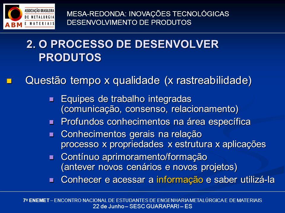 MESA-REDONDA: INOVAÇÕES TECNOLÓGICAS DESENVOLVIMENTO DE PRODUTOS 7 o ENEMET – ENCONTRO NACIONAL DE ESTUDANTES DE ENGENHARIA METALÚRGICA E DE MATERIAIS 22 de Junho – SESC GUARAPARI – ES Questão tempo x qualidade (x rastreabilidade) Questão tempo x qualidade (x rastreabilidade) Equipes de trabalho integradas (comunicação, consenso, relacionamento) Equipes de trabalho integradas (comunicação, consenso, relacionamento) Profundos conhecimentos na área específica Profundos conhecimentos na área específica Conhecimentos gerais na relação processo x propriedades x estrutura x aplicações Conhecimentos gerais na relação processo x propriedades x estrutura x aplicações Contínuo aprimoramento/formação (antever novos cenários e novos projetos) Contínuo aprimoramento/formação (antever novos cenários e novos projetos) Conhecer e acessar a informação e saber utilizá-la Conhecer e acessar a informação e saber utilizá-la 2.