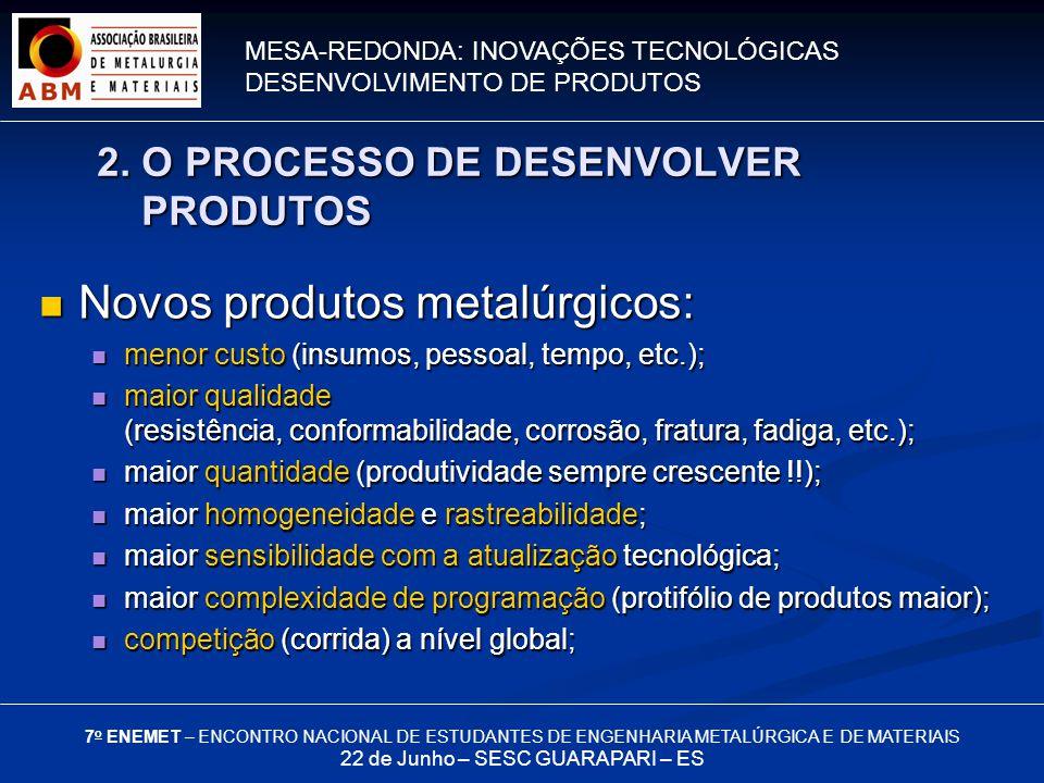 MESA-REDONDA: INOVAÇÕES TECNOLÓGICAS DESENVOLVIMENTO DE PRODUTOS 7 o ENEMET – ENCONTRO NACIONAL DE ESTUDANTES DE ENGENHARIA METALÚRGICA E DE MATERIAIS 22 de Junho – SESC GUARAPARI – ES Novos produtos metalúrgicos: Novos produtos metalúrgicos: menor custo (insumos, pessoal, tempo, etc.); menor custo (insumos, pessoal, tempo, etc.); maior qualidade (resistência, conformabilidade, corrosão, fratura, fadiga, etc.); maior qualidade (resistência, conformabilidade, corrosão, fratura, fadiga, etc.); maior quantidade (produtividade sempre crescente !!); maior quantidade (produtividade sempre crescente !!); maior homogeneidade e rastreabilidade; maior homogeneidade e rastreabilidade; maior sensibilidade com a atualização tecnológica; maior sensibilidade com a atualização tecnológica; maior complexidade de programação (protifólio de produtos maior); maior complexidade de programação (protifólio de produtos maior); competição (corrida) a nível global; competição (corrida) a nível global; 2.