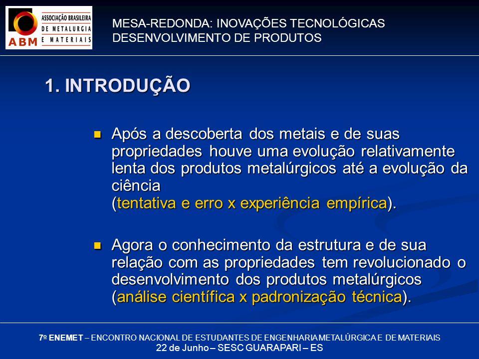 MESA-REDONDA: INOVAÇÕES TECNOLÓGICAS DESENVOLVIMENTO DE PRODUTOS 7 o ENEMET – ENCONTRO NACIONAL DE ESTUDANTES DE ENGENHARIA METALÚRGICA E DE MATERIAIS 22 de Junho – SESC GUARAPARI – ES Após a descoberta dos metais e de suas propriedades houve uma evolução relativamente lenta dos produtos metalúrgicos até a evolução da ciência (tentativa e erro x experiência empírica).