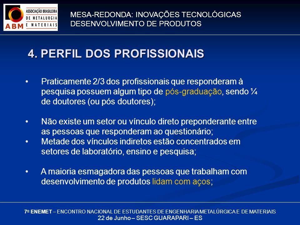MESA-REDONDA: INOVAÇÕES TECNOLÓGICAS DESENVOLVIMENTO DE PRODUTOS 7 o ENEMET – ENCONTRO NACIONAL DE ESTUDANTES DE ENGENHARIA METALÚRGICA E DE MATERIAIS 22 de Junho – SESC GUARAPARI – ES Praticamente 2/3 dos profissionais que responderam à pesquisa possuem algum tipo de pós-graduação, sendo ¼ de doutores (ou pós doutores); Não existe um setor ou vínculo direto preponderante entre as pessoas que responderam ao questionário; Metade dos vínculos indiretos estão concentrados em setores de laboratório, ensino e pesquisa; A maioria esmagadora das pessoas que trabalham com desenvolvimento de produtos lidam com aços; 4.
