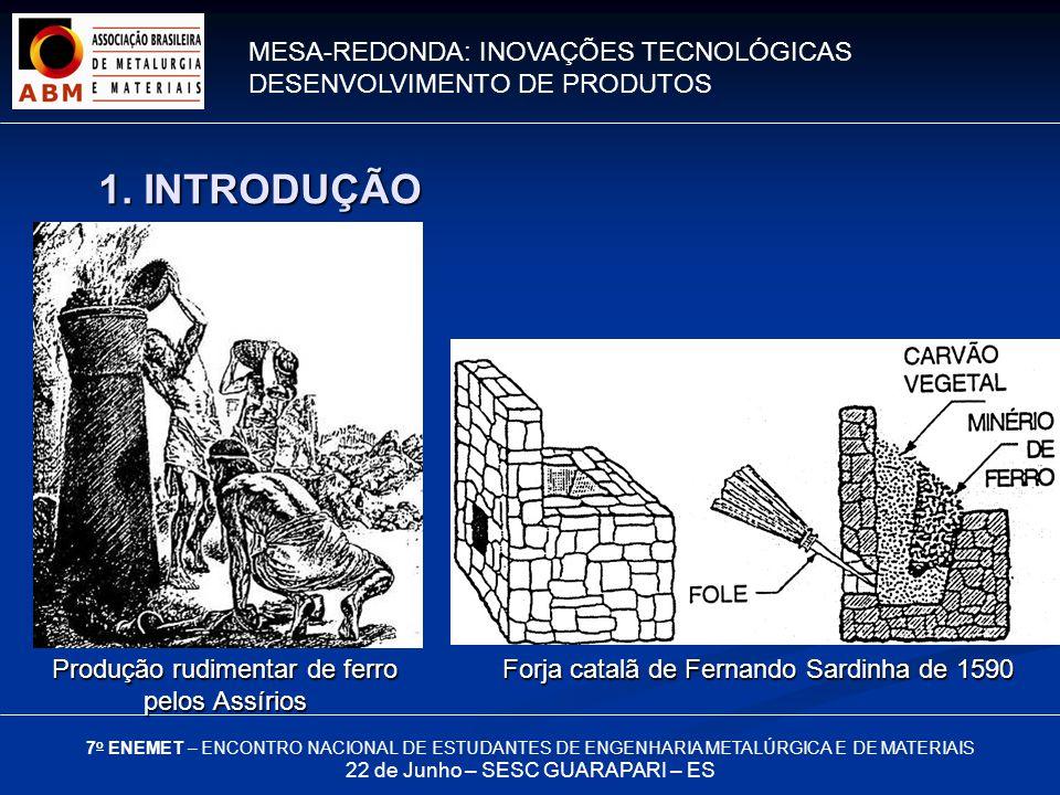 MESA-REDONDA: INOVAÇÕES TECNOLÓGICAS DESENVOLVIMENTO DE PRODUTOS 7 o ENEMET – ENCONTRO NACIONAL DE ESTUDANTES DE ENGENHARIA METALÚRGICA E DE MATERIAIS 22 de Junho – SESC GUARAPARI – ES Produção rudimentar de ferro pelos Assírios Forja catalã de Fernando Sardinha de 1590 1.