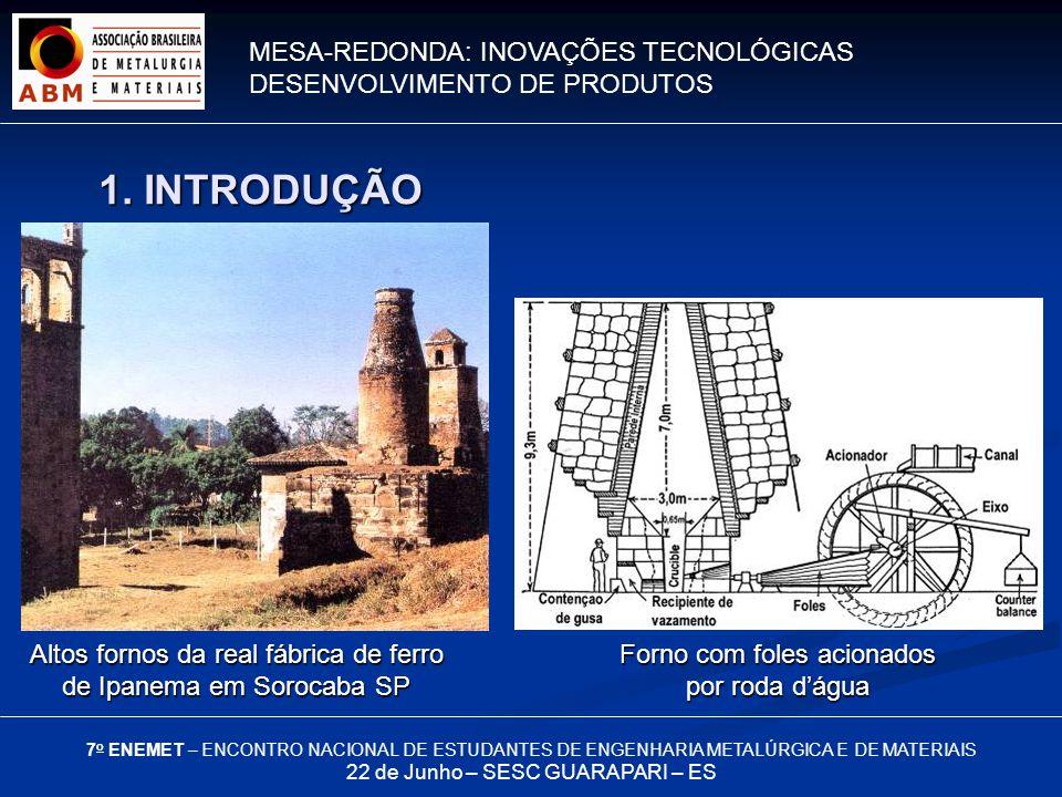 MESA-REDONDA: INOVAÇÕES TECNOLÓGICAS DESENVOLVIMENTO DE PRODUTOS 7 o ENEMET – ENCONTRO NACIONAL DE ESTUDANTES DE ENGENHARIA METALÚRGICA E DE MATERIAIS 22 de Junho – SESC GUARAPARI – ES Projeto ULSAB (Ultra Light Steel Auto Body) Projeto ULSAB (Ultra Light Steel Auto Body) Em 1994 a indústria do aço, organizou um consórcio denominado projeto ULSAB (parceria com a Porsche).