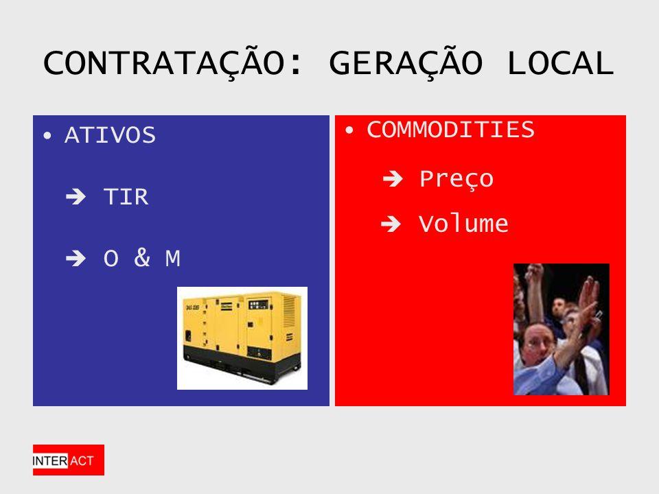 CONTRATAÇÃO: GERAÇÃO LOCAL ATIVOS TIR O & M COMMODITIES Preço Volume