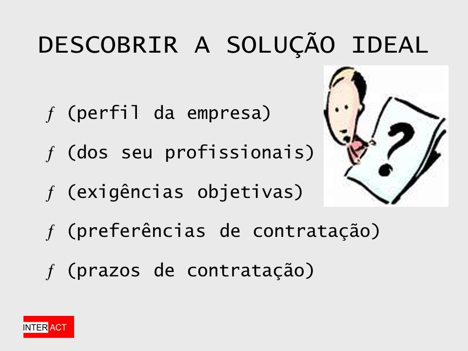 DESCOBRIR A SOLUÇÃO IDEAL (perfil da empresa) (dos seu profissionais) (exigências objetivas) (preferências de contratação) (prazos de contratação)