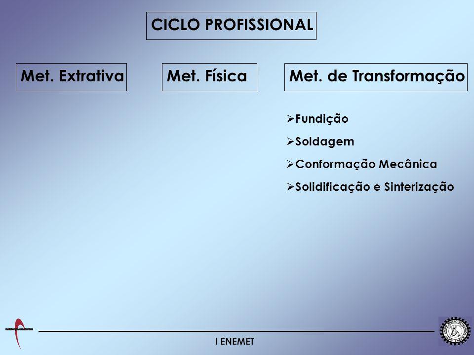 I ENEMET CICLO PROFISSIONAL Met.ExtrativaMet. FísicaMet.