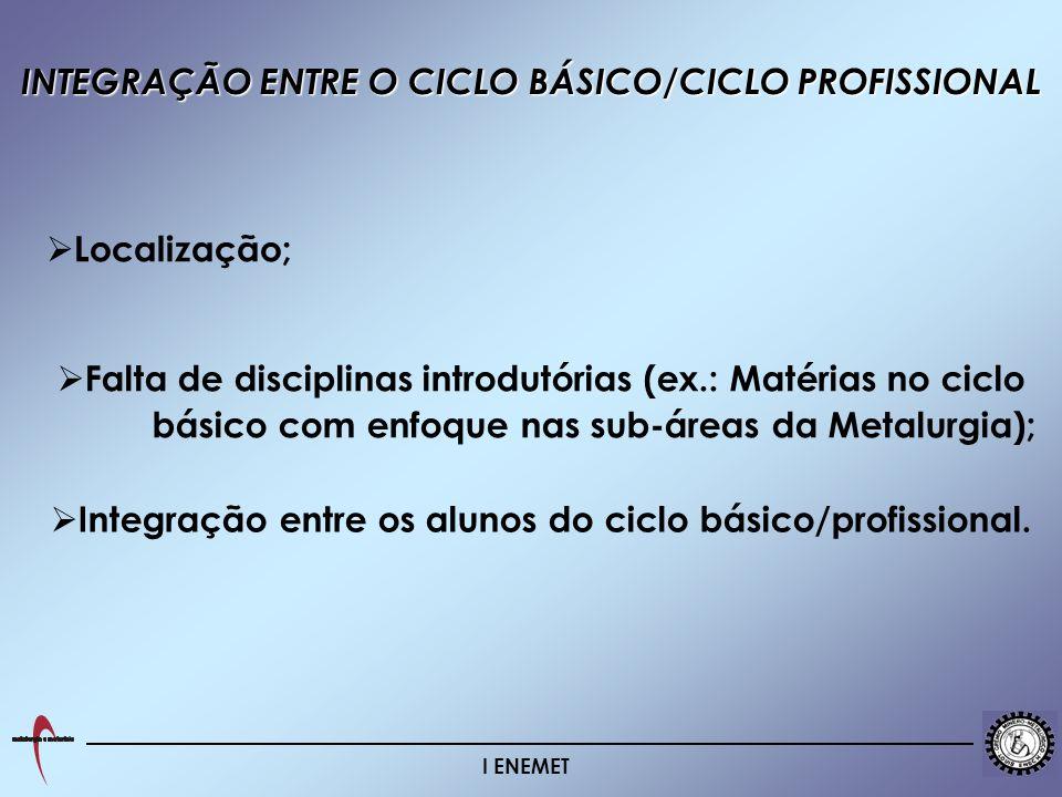 I ENEMET INTEGRAÇÃO ENTRE O CICLO BÁSICO/CICLO PROFISSIONAL Localização; Falta de disciplinas introdutórias (ex.: Matérias no ciclo básico com enfoque nas sub-áreas da Metalurgia); Integração entre os alunos do ciclo básico/profissional.