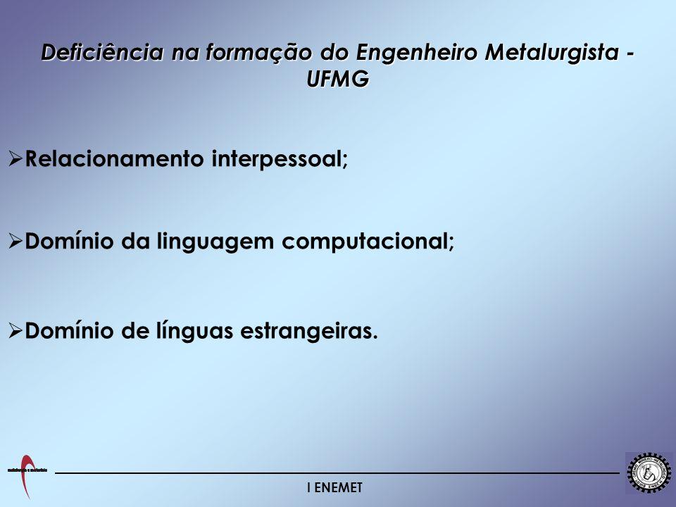 I ENEMET Deficiência na formação do Engenheiro Metalurgista - UFMG Relacionamento interpessoal; Domínio da linguagem computacional; Domínio de línguas estrangeiras.