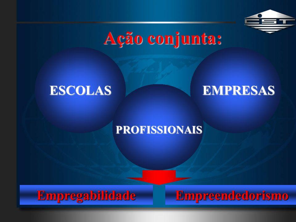 ESCOLASEMPRESAS PROFISSIONAIS EmpregabilidadeEmpreendedorismo Ação conjunta: