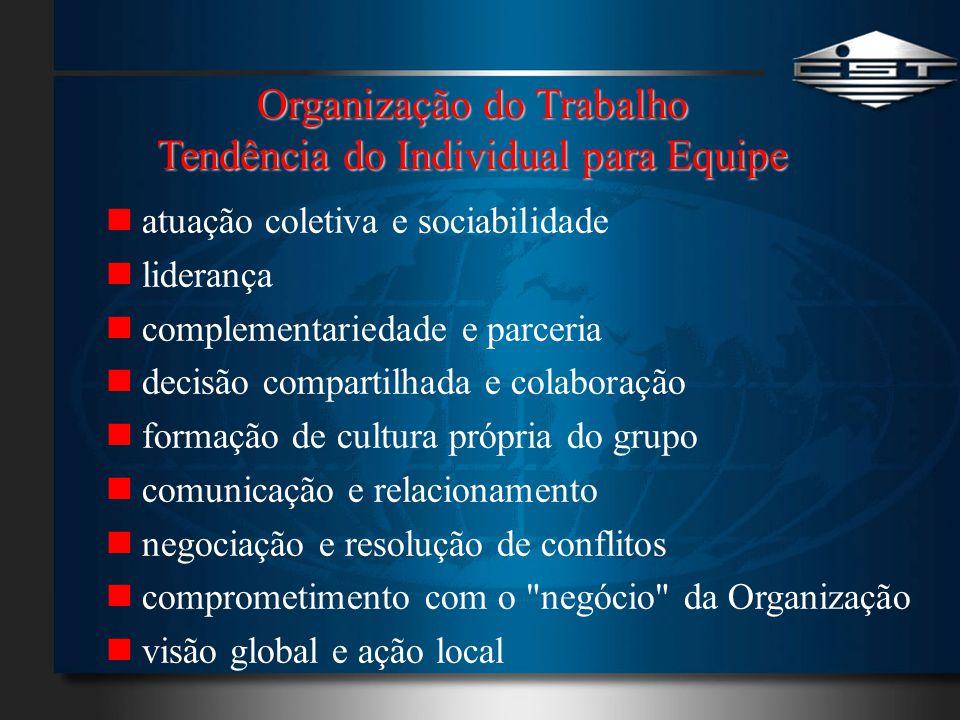 Organização do Trabalho Tendência do Individual para Equipe natuação coletiva e sociabilidade nliderança ncomplementariedade e parceria ndecisão compa