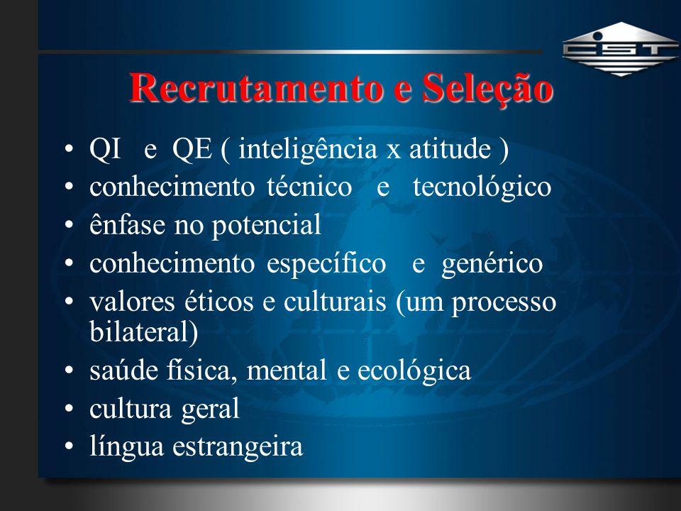 Recrutamento e Seleção QI e QE ( inteligência x atitude ) conhecimento técnico e tecnológico ênfase no potencial conhecimento específico e genérico va