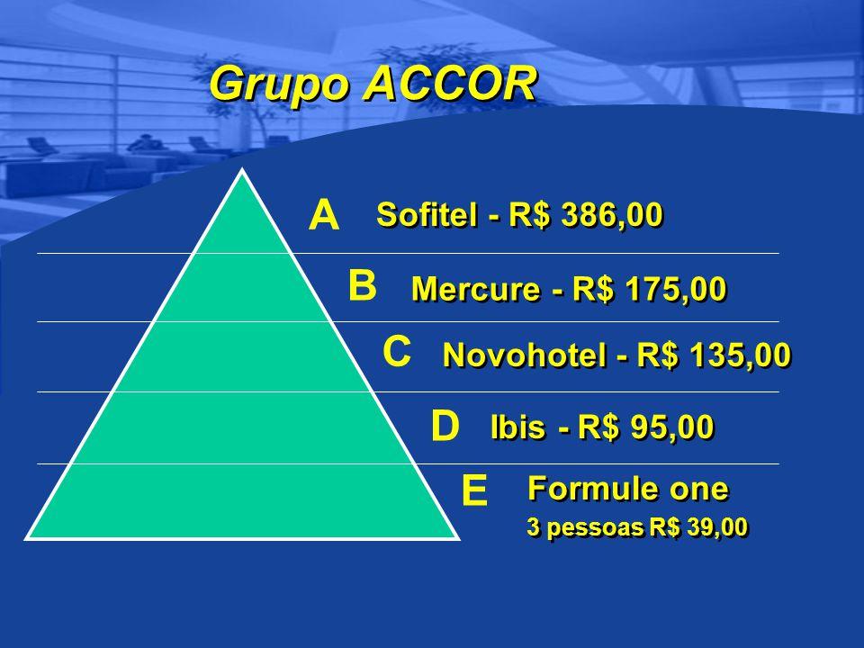 Grupo ACCOR B A C D Formule one E Sofitel - R$ 386,00 Mercure - R$ 175,00 Novohotel - R$ 135,00 Ibis - R$ 95,00 3 pessoas R$ 39,00
