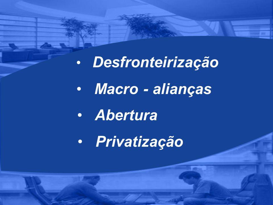 Desfronteirização Privatização Abertura Macro - alianças