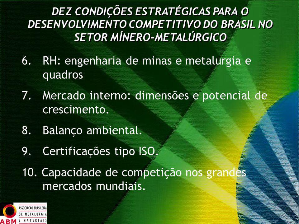 6. RH: engenharia de minas e metalurgia e quadros 7. Mercado interno: dimensões e potencial de crescimento. 8. Balanço ambiental. 9. Certificações tip