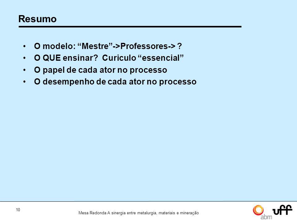 10 Mesa Redonda A sinergia entre metalurgia, materiais e mineração Resumo O modelo: Mestre->Professores-> .