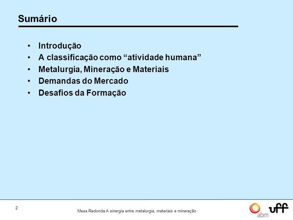 2 Mesa Redonda A sinergia entre metalurgia, materiais e mineração Sumário Introdução A classificação como atividade humana Metalurgia, Mineração e Materiais Demandas do Mercado Desafios da Formação