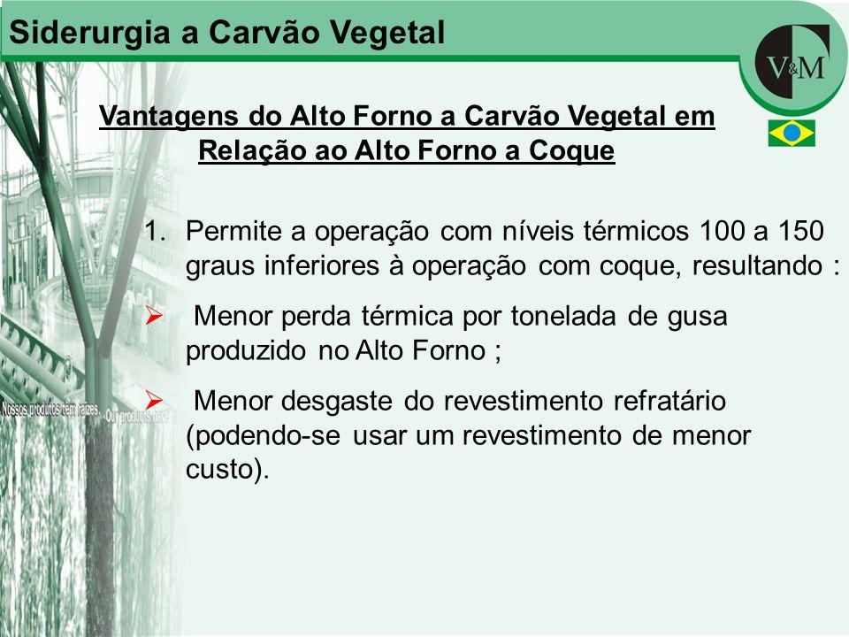 Vantagens do Alto Forno a Carvão Vegetal em Relação ao Alto Forno a Coque 1.Permite a operação com níveis térmicos 100 a 150 graus inferiores à operaç