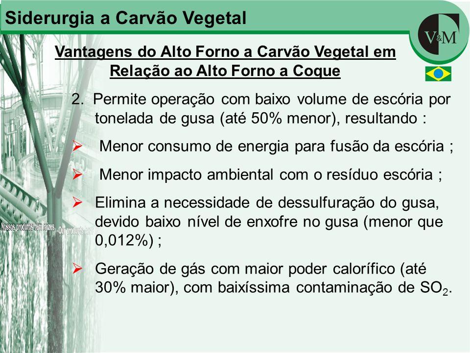 Siderurgia a Carvão Vegetal 2. Permite operação com baixo volume de escória por tonelada de gusa (até 50% menor), resultando : Menor consumo de energi