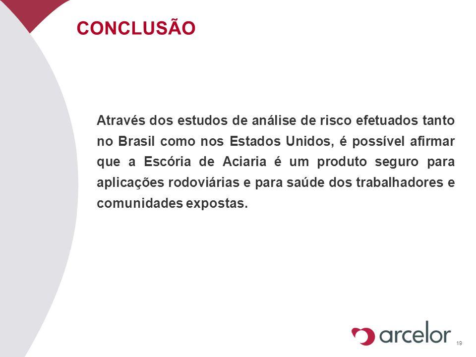 19 CONCLUSÃO Através dos estudos de análise de risco efetuados tanto no Brasil como nos Estados Unidos, é possível afirmar que a Escória de Aciaria é
