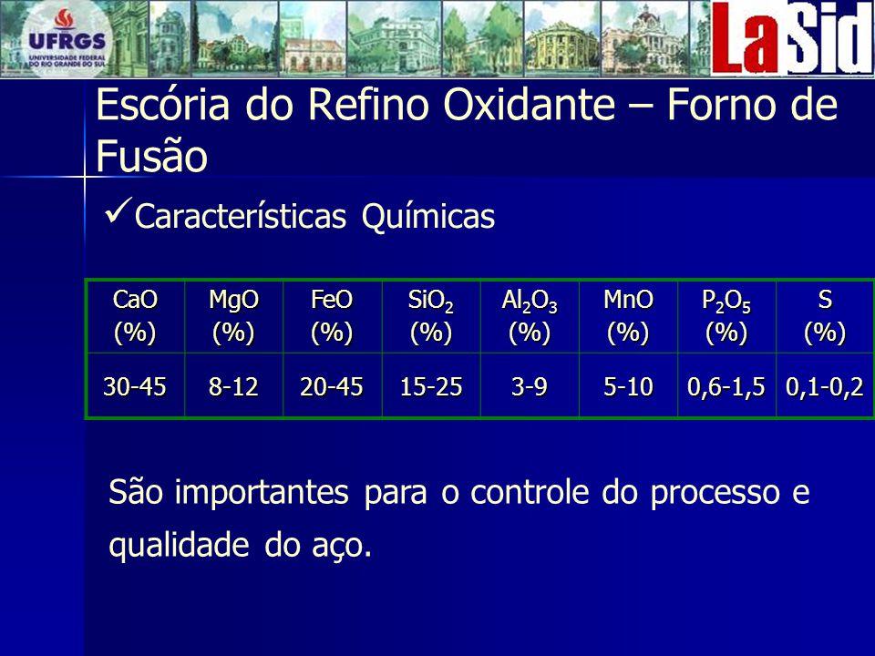 Características Químicas CaO (%) MgO (%) FeO (%) SiO 2 (%) Al 2 O 3 (%) MnO (%) P 2 O 5 (%) S (%) 30-458-1220-4515-253-95-100,6-1,50,1-0,2 São importantes para o controle do processo e qualidade do aço.