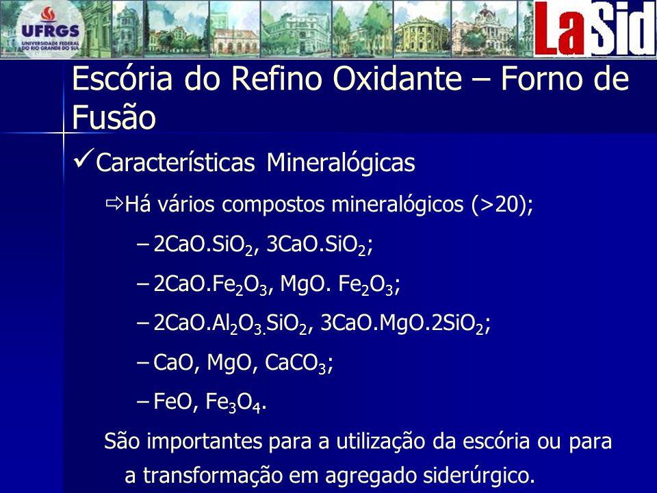 Características Mineralógicas Há vários compostos mineralógicos (>20); – –2CaO.SiO 2, 3CaO.SiO 2 ; – –2CaO.Fe 2 O 3, MgO.