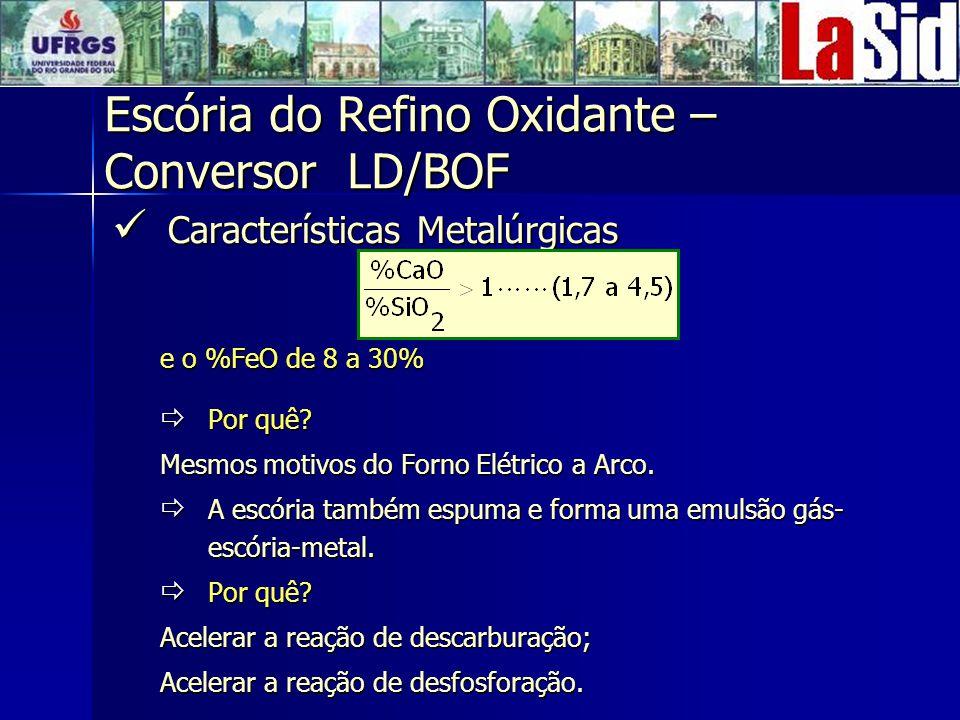 Características Metalúrgicas Características Metalúrgicas e o %FeO de 8 a 30% Por quê.