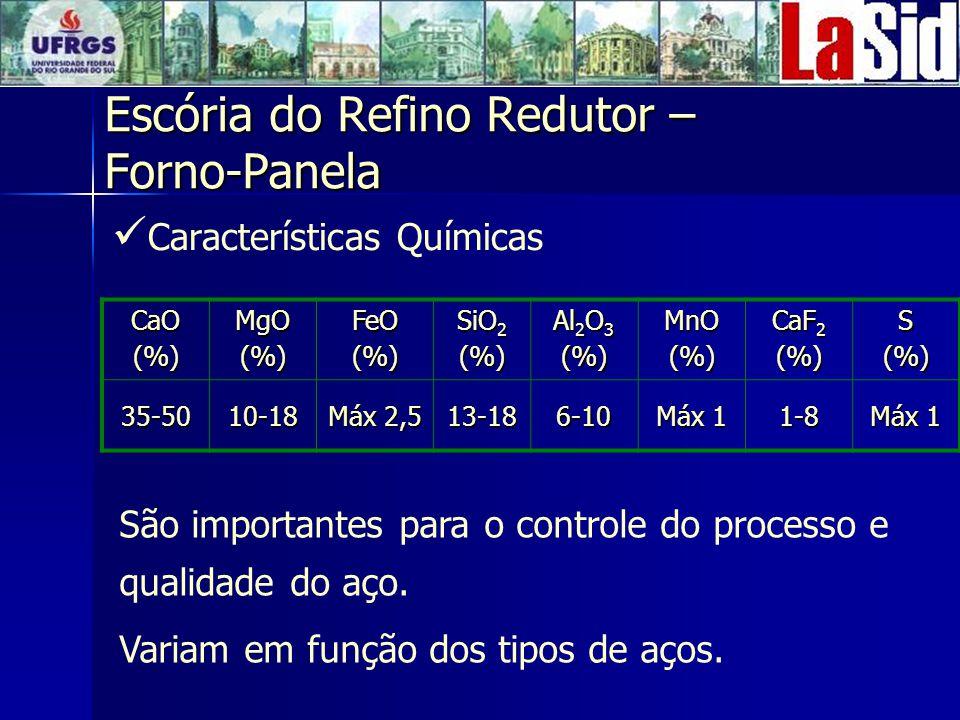 Características Químicas CaO (%) MgO (%) FeO (%) SiO 2 (%) Al 2 O 3 (%) MnO (%) CaF 2 (%) S (%) 35-5010-18 Máx 2,5 13-186-10 Máx 1 1-8 São importantes para o controle do processo e qualidade do aço.