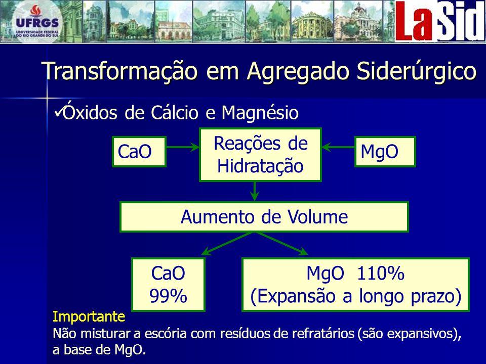 CaO Reações de Hidratação MgO Aumento de Volume CaO 99% MgO 110% (Expansão a longo prazo) Importante Não misturar a escória com resíduos de refratários (são expansivos), a base de MgO.