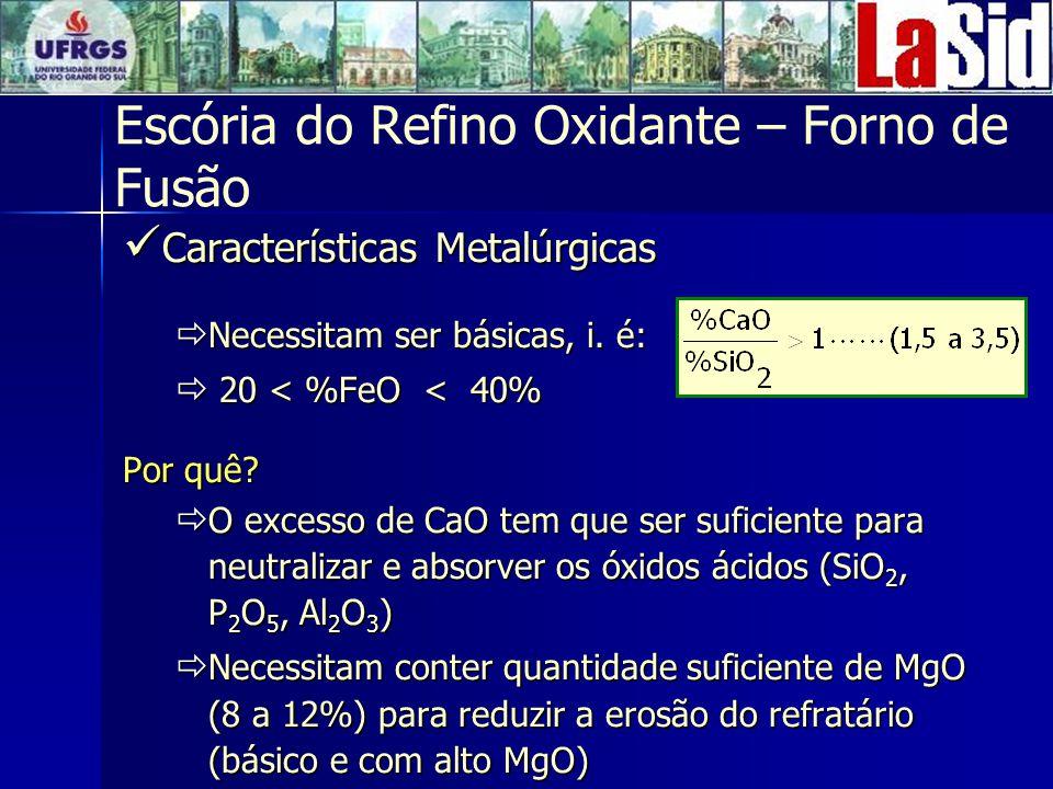Características Metalúrgicas Características Metalúrgicas Necessitam ser básicas, i.