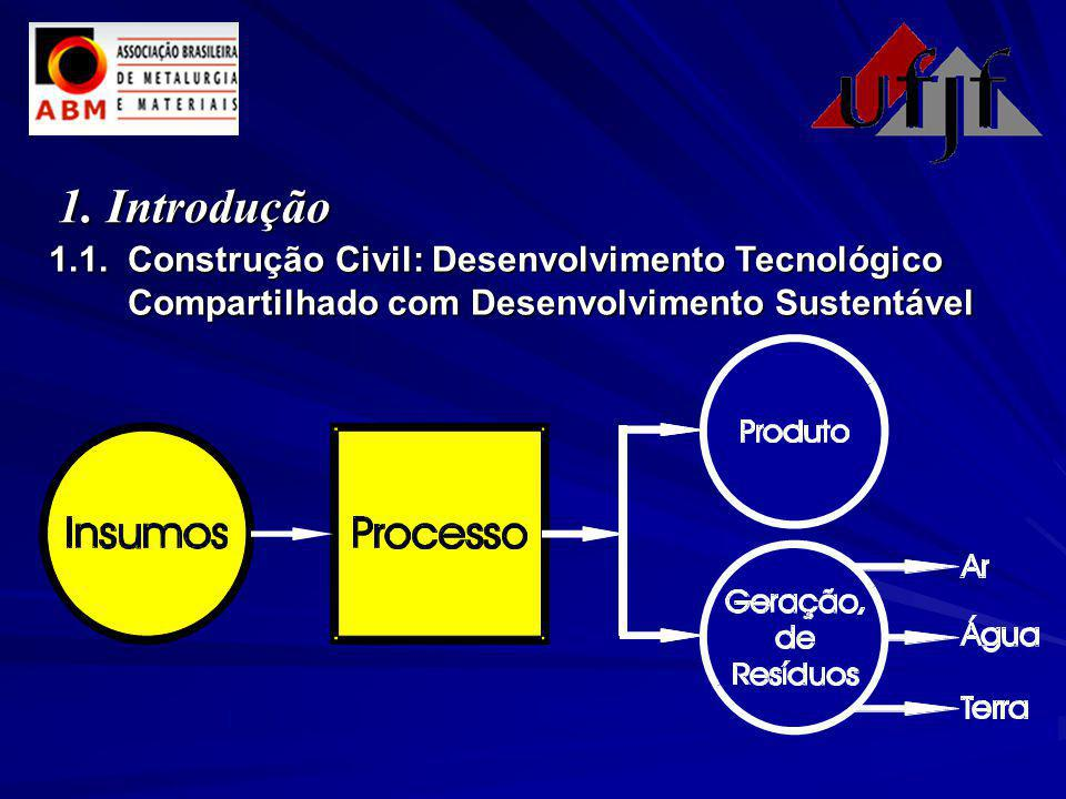 1. Introdução 1.1. Construção Civil: Desenvolvimento Tecnológico Compartilhado com Desenvolvimento Sustentável Compartilhado com Desenvolvimento Suste