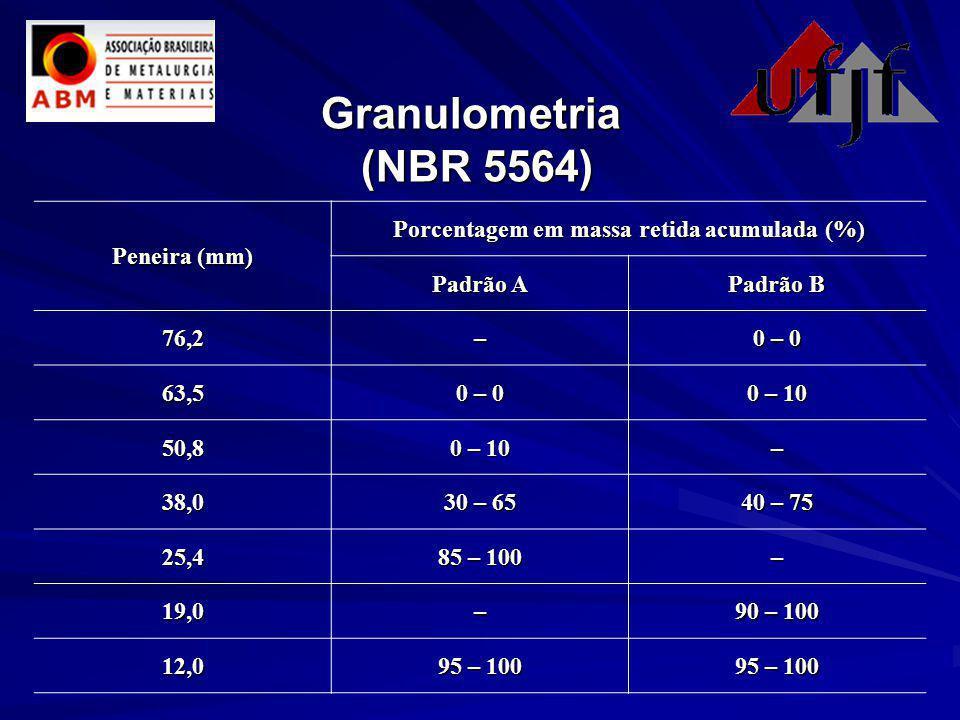 Peneira (mm) Porcentagem em massa retida acumulada (%) Padrão A Padrão B 76,2– 0 – 0 63,5 0 – 10 50,8 – 38,0 30 – 65 40 – 75 25,4 85 – 100 – 19,0– 90 – 100 12,0 95 – 100 Granulometria (NBR 5564)