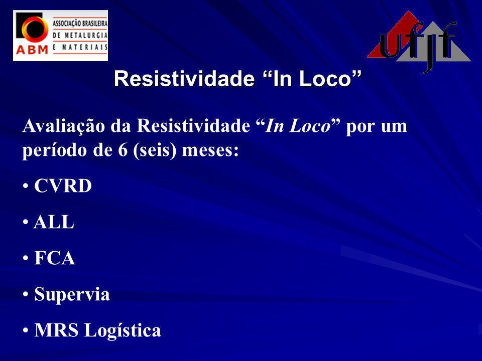Avaliação da Resistividade In Loco por um período de 6 (seis) meses: CVRD ALL FCA Supervia MRS Logística Resistividade In Loco