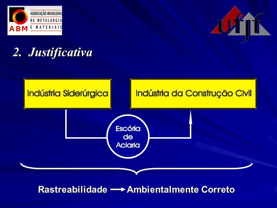 Classe I – 3% Classe II B – 2% Classe II A – 95% Caracterização Ambiental (NBR 10004)
