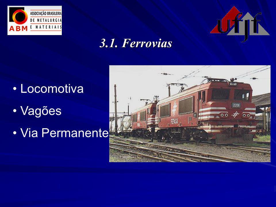 3.1.Ferrovias 3.1. Ferrovias Locomotiva Vagões Via Permanente