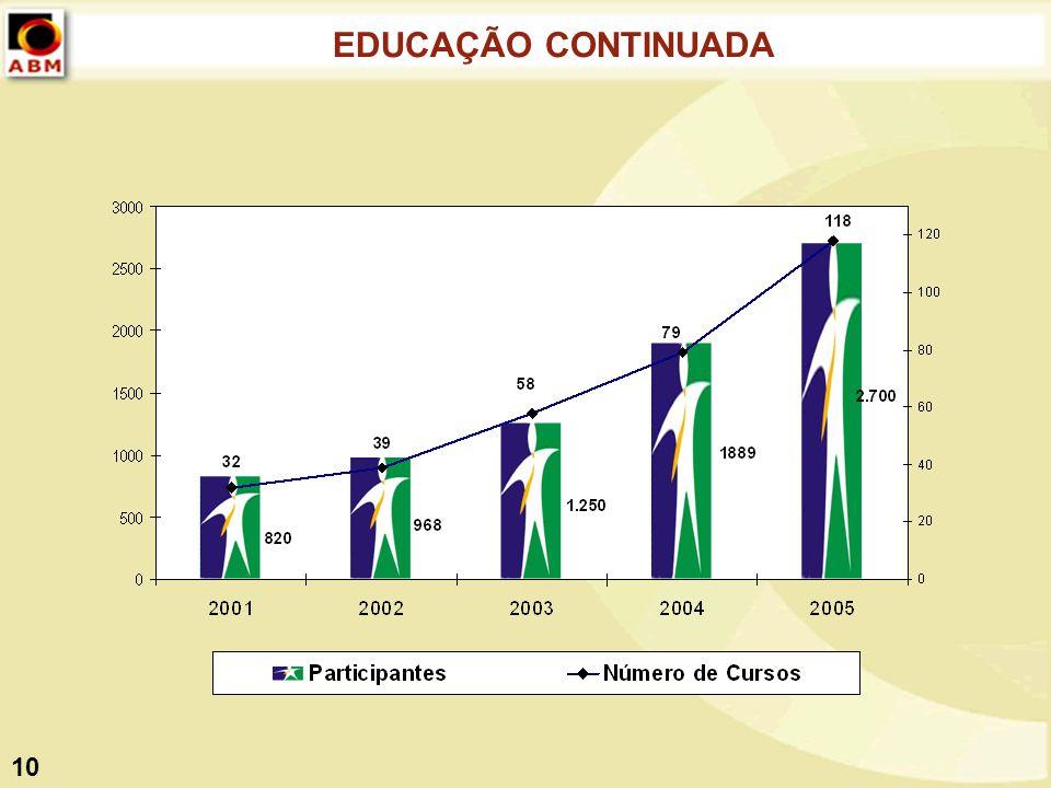 EDUCAÇÃO CONTINUADA 10