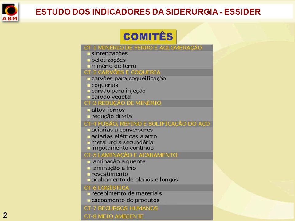 COMITÊS ESTUDO DOS INDICADORES DA SIDERURGIA - ESSIDER 2