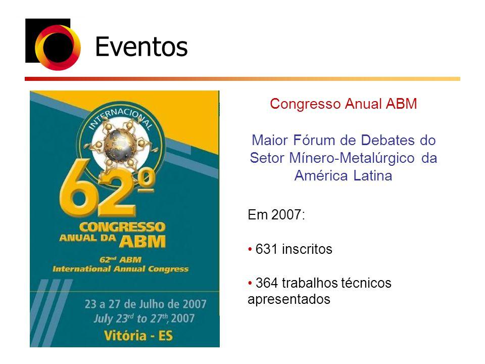 Eventos Congresso Anual ABM Maior Fórum de Debates do Setor Mínero-Metalúrgico da América Latina Em 2007: 631 inscritos 364 trabalhos técnicos apresen