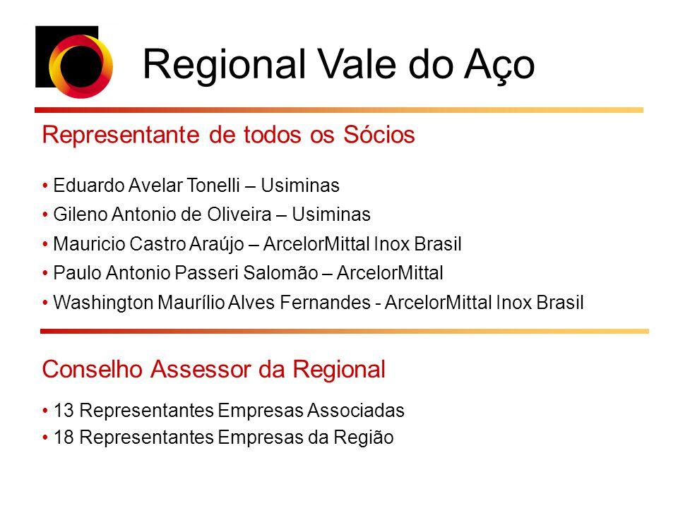 Representante de todos os Sócios Eduardo Avelar Tonelli – Usiminas Gileno Antonio de Oliveira – Usiminas Mauricio Castro Araújo – ArcelorMittal Inox B