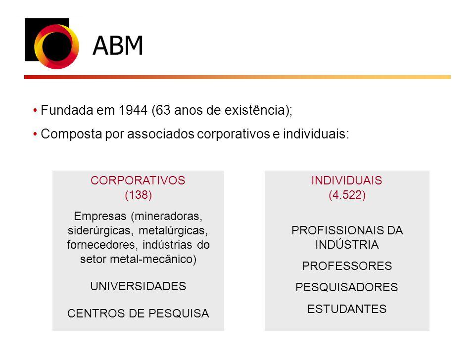 Fundada em 1944 (63 anos de existência); Composta por associados corporativos e individuais: CORPORATIVOS (138) Empresas (mineradoras, siderúrgicas, m
