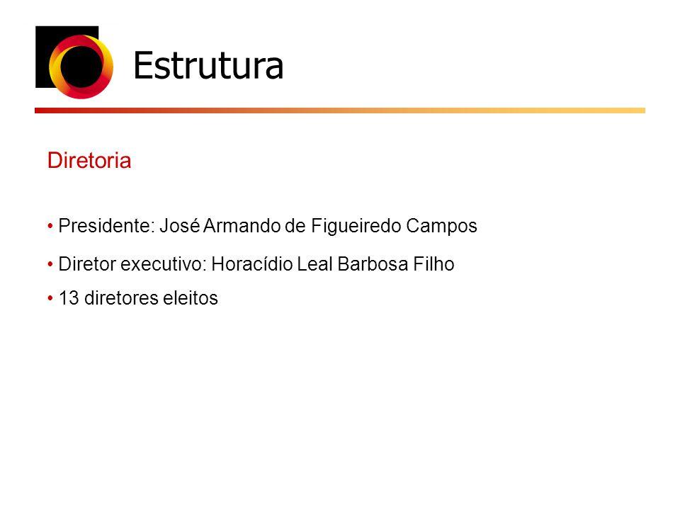 Estrutura Diretoria Presidente: José Armando de Figueiredo Campos Diretor executivo: Horacídio Leal Barbosa Filho 13 diretores eleitos