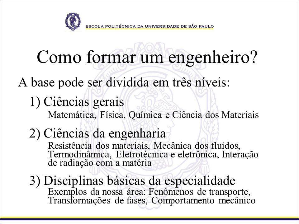Como formar um engenheiro? A base pode ser dividida em três níveis: 1) Ciências gerais Matemática, Física, Química e Ciência dos Materiais 2) Ciências