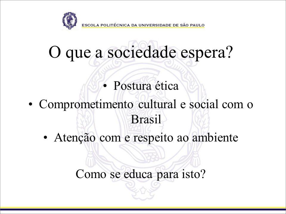 O que a sociedade espera? Postura ética Comprometimento cultural e social com o Brasil Atenção com e respeito ao ambiente Como se educa para isto?
