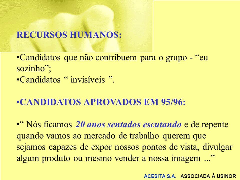ACESITA S.A. ASSOCIADA À USINOR RECURSOS HUMANOS: Candidatos que não contribuem para o grupo - eu sozinho; Candidatos invisíveis. CANDIDATOS APROVADOS