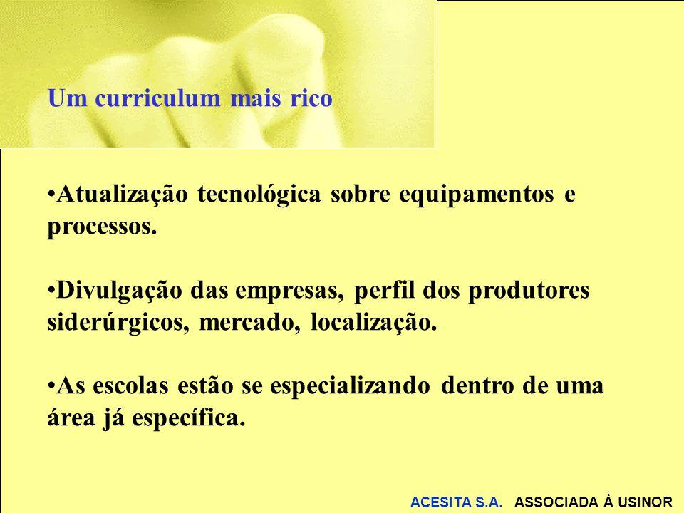 ACESITA S.A. ASSOCIADA À USINOR Um curriculum mais rico Atualização tecnológica sobre equipamentos e processos. Divulgação das empresas, perfil dos pr