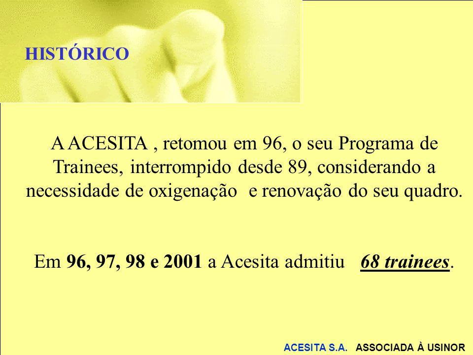 ACESITA S.A. ASSOCIADA À USINOR HISTÓRICO A ACESITA, retomou em 96, o seu Programa de Trainees, interrompido desde 89, considerando a necessidade de o