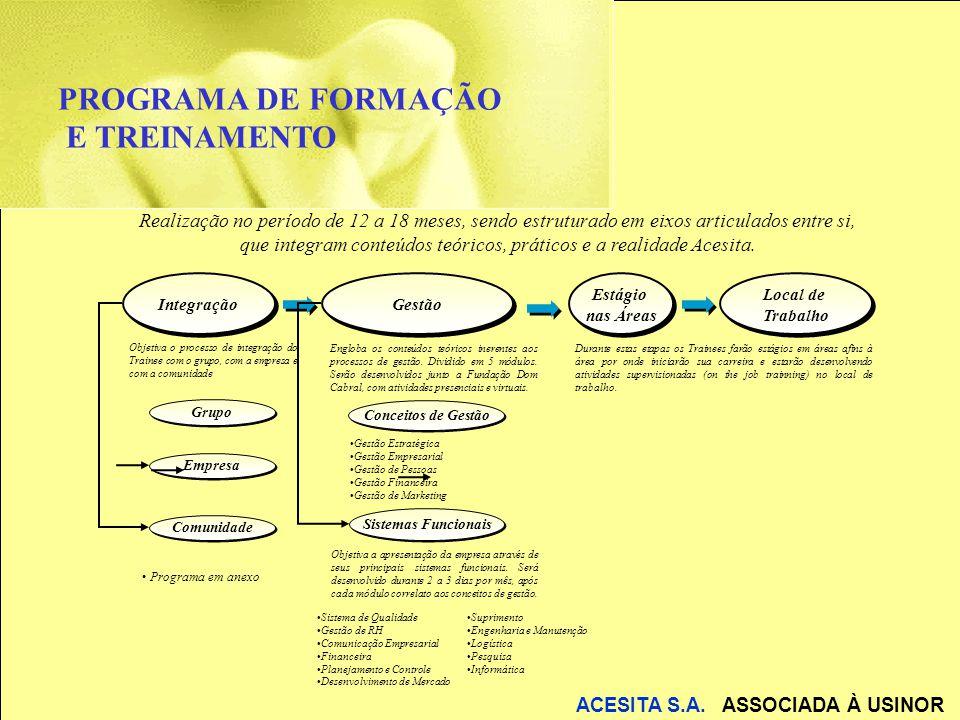 ACESITA S.A. ASSOCIADA À USINOR Realização no período de 12 a 18 meses, sendo estruturado em eixos articulados entre si, que integram conteúdos teóric